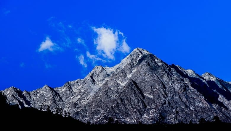 Place to visit in Dharamshala